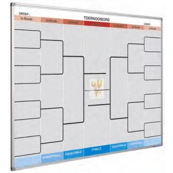 Whiteboardtavler til sport - Taktiktavler 90x120 cm (hxb)